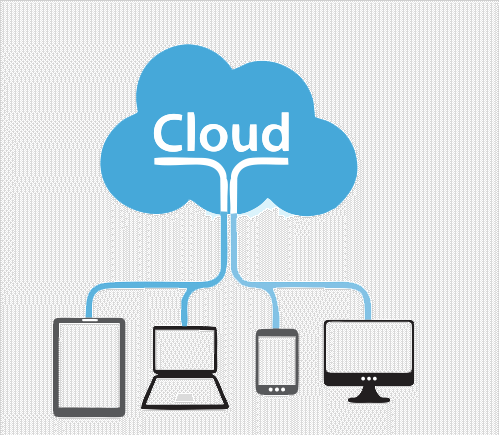 Cloud Perth